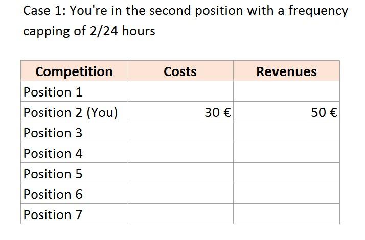 différence rentabilité profitabilité