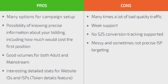 popads pros and cons